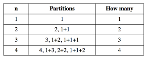 Partitions table